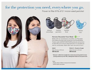 [CLEARANCE] Norwex ADULT Reusable Face Mask