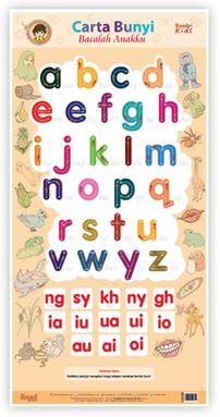 RN25-Poster Carta Bunyi - Bacalah Anakku